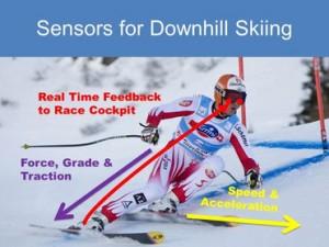 Digital_ski02