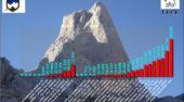 Actualización a 31 de agosto del XV Trofeo de Montaña 2016-17